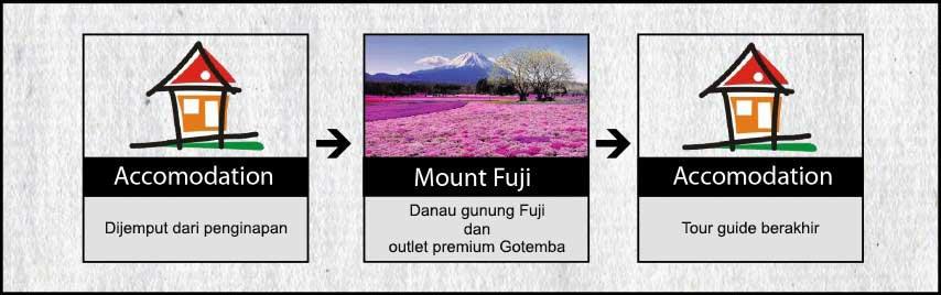 Agenda Tokyo 5h4m Disney Fuji Hari 3 Tour Mt Fuji