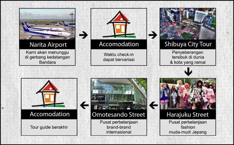 Agenda Tokyo Osaka Kyoto 7h6m USJ, Disney, Fuji Hari 1 Kedatangan Di Narita International Airport Pagi