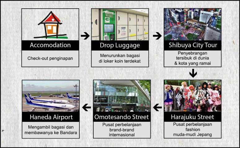 Agenda Tokyo Osaka Kyoto 7h6m USJ, Disney, Fuji Hari 7 Kepulangan Di Haneda International Airport Malam